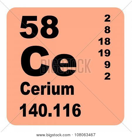 Cerium Periodic Table of Elements
