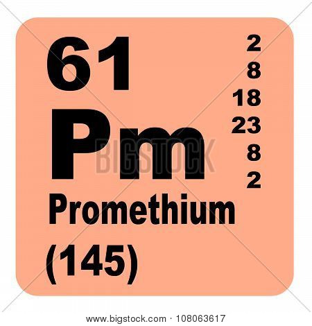 Promethium Periodic Table of Elements