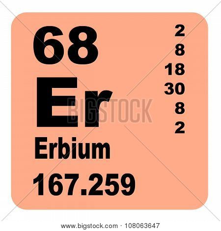 Erbium periodic table of elements