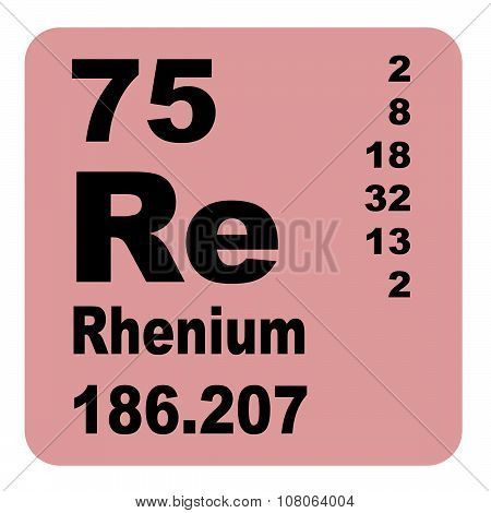 Rhenium periodic table of elements
