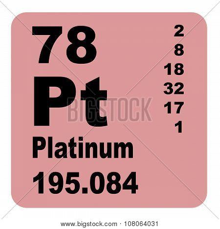Platinum periodic table of elements
