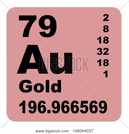 Gold periodic table of elements