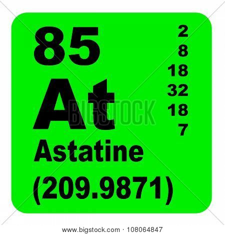 Astatine periodic table of elements