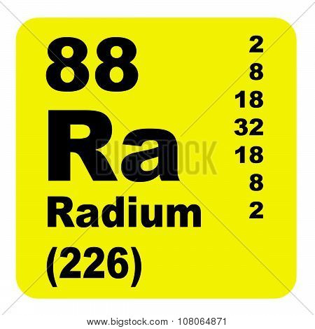 Radium Periodic table of elements