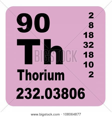 Thorium Periodic table of Elements