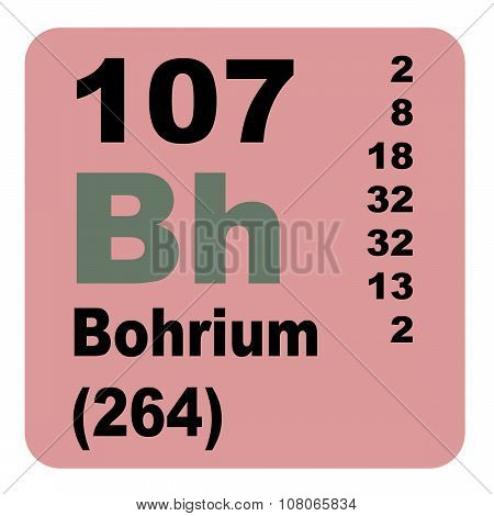 Bohrium Periodic Table of Elements