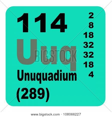 Flerovium (Unuquadium) Periodic Table of Elements