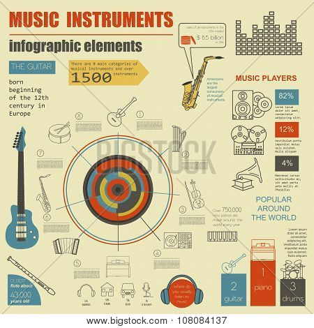 Musical instruments graphic template. All types of musical instruments infographic