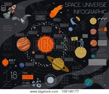Space, universe graphic design. Infographic template