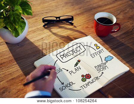 Project Brainstorm Plan Effort Mission Teamwork Concept