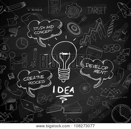 idea concept with light bulb and doodle sketches infographic icons hand drawn.Doodle design style :finding solution, brainstorming, creative thinking. Modern style illustration for web banners