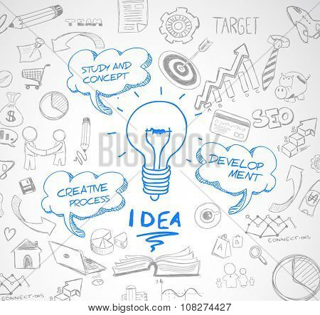 idea concept with light bulb and doodle sketches infographic icons hand drawn.Doodle design style :finding solution, brainstorming, creative thinking. Modern style illustration for web banners,