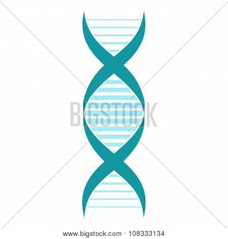 DNA and molecule sign