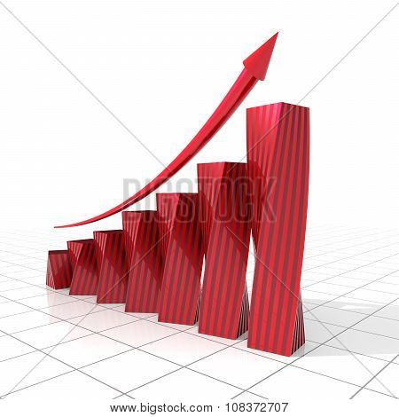 Twirl Growth Chart