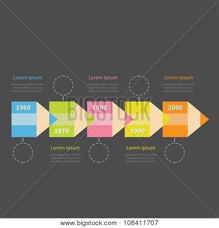 Timeline Infographic With Colored Pencil Ribbon Dash Line Circles And Text. Five Step Dark Backgroun