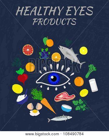 Eye Health Products