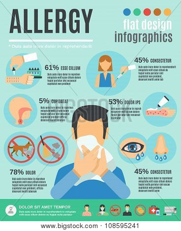 Allergy Infographics Set