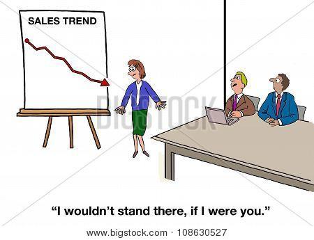 Declining Sales Trend