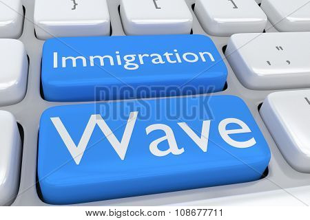 Immigration Wave Concept