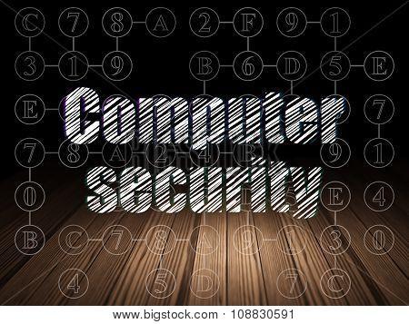 Security concept: Computer Security in grunge dark room