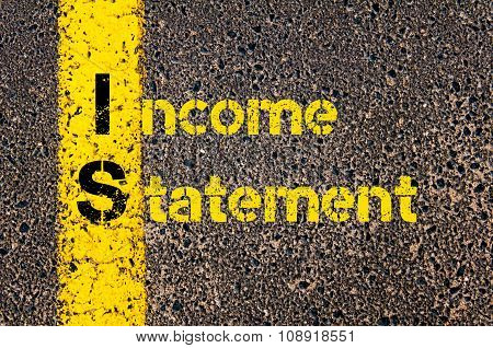 Business Acronym Is As Income Statement
