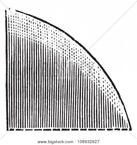 Ploughshare convex edge, vintage engraved illustration. Industrial encyclopedia E.-O. Lami - 1875.