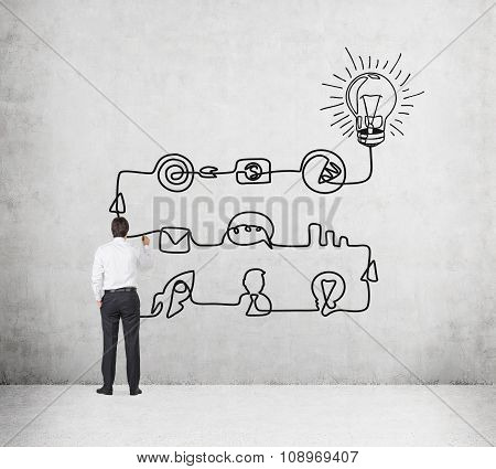 A Rear View Of A Businessman Who Is Drawing A Process Of Business Idea's Development. A Flowchart Is