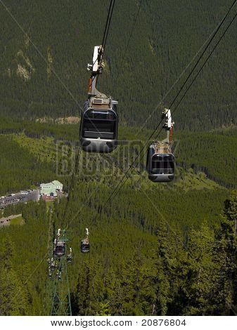 Sulpher Mountain Gondola