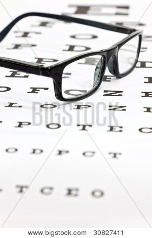 Photo of black spectacles on an eye test chart