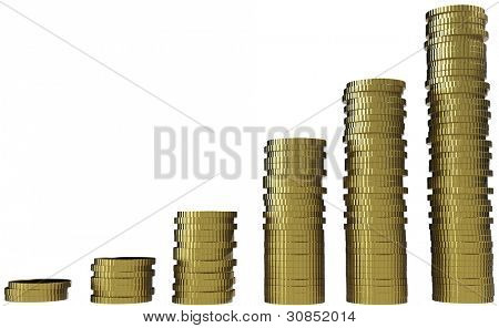 3d render of graph with gold coin currency. Concept of success and growth in business