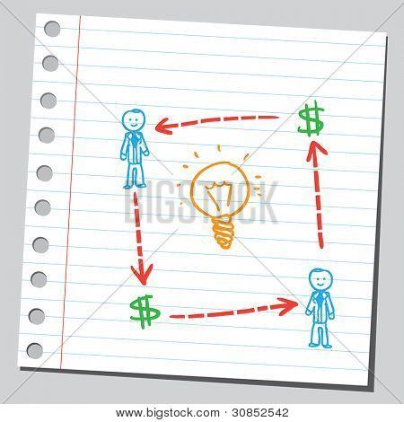Business concept ( teamwork idea)
