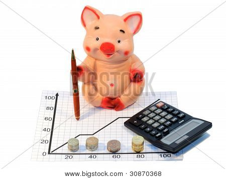 Piggy bank pig with handle and calculator