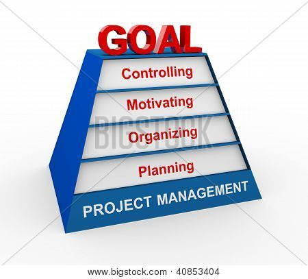 3D Project Management Pyramid