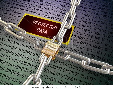 3D Locked Protected Data