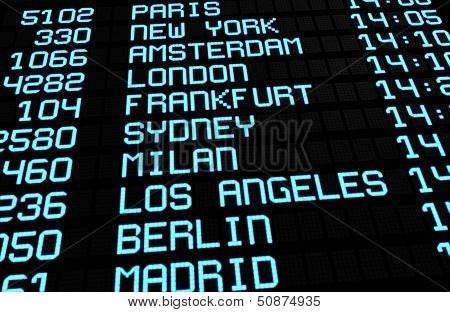Airport Board International Travels