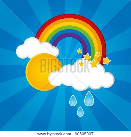 Clouds, Rain, Sun and a Rainbow