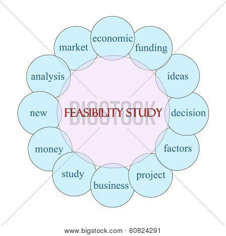 Feasibility Study Circular Word Concept