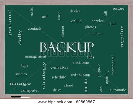 Backup Word Cloud Concept On A Blackboard