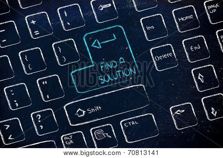 Computer Keyboard With Special Key: Find A Solution