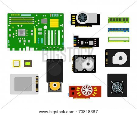 Different computer devices collection