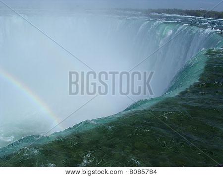 Niagara 2003