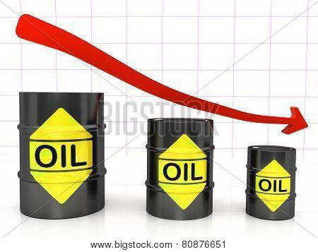 Barrels Of Oil