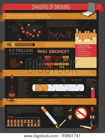 Dangers of smoking, infographics elements.