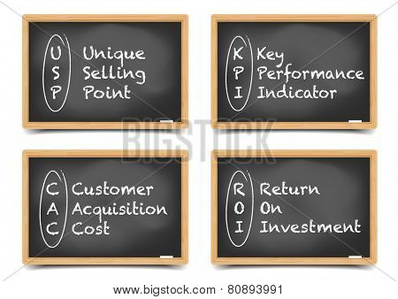 detailed illustration of different blackboards with business terms explanations, eps10 vector, gradient mesh included