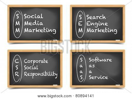 detailed illustration of different blackboards with Marketing terms explanations, eps10 vector, gradient mesh included