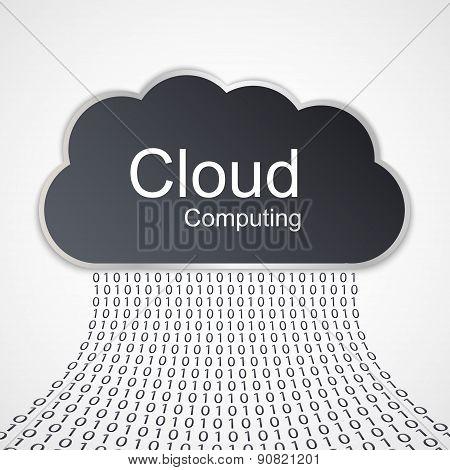 Cloud Computing Concept Design.
