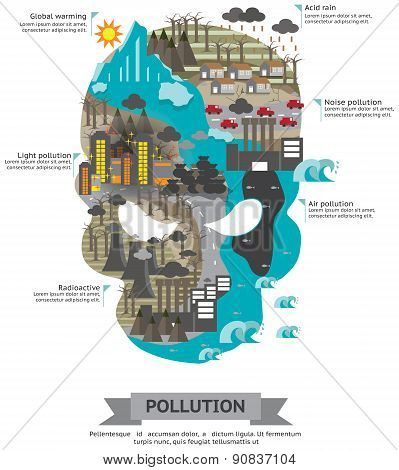 The World Of Pollution Infographic Template Design In Skull Shape, Create By Vector