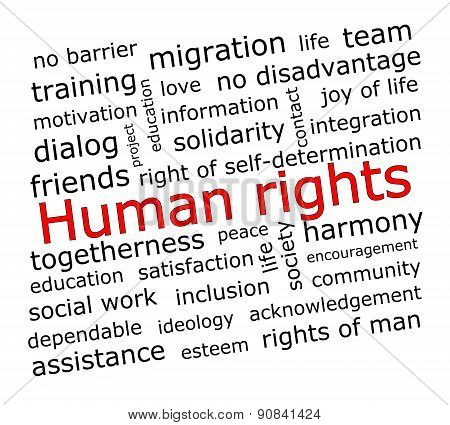 Human Rights Wordcloud