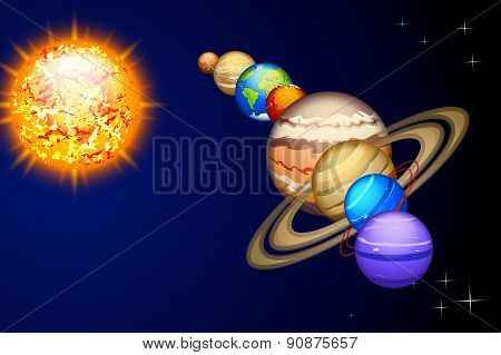 all solar system