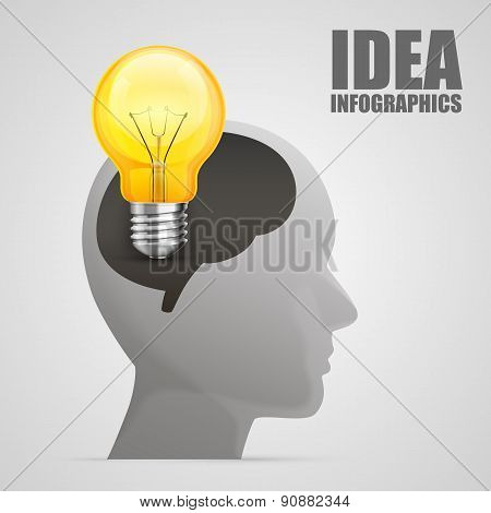 Head silhouette with idea